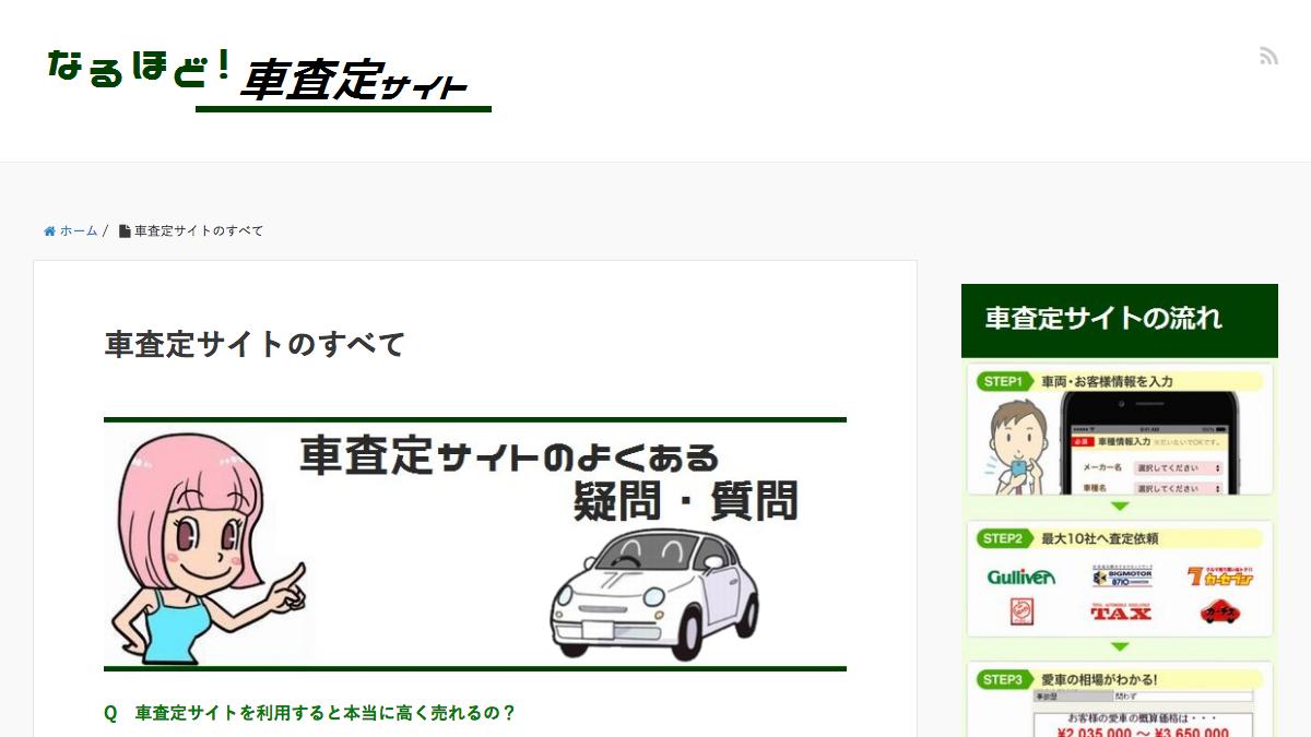 車査定サイトのすべて